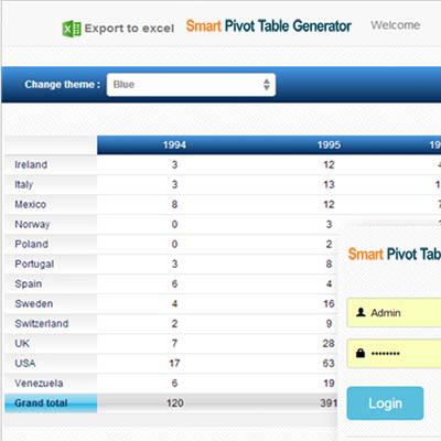 PHP Report Builder For MySQL | Mysqlreports com